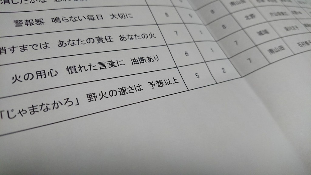 婦人防火クラブ標語コンクールで!!
